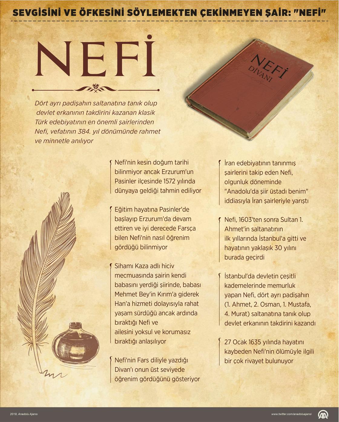 Sevgisini ve öfkesini söylemekten çekinmeyen şair: 'Nefi'