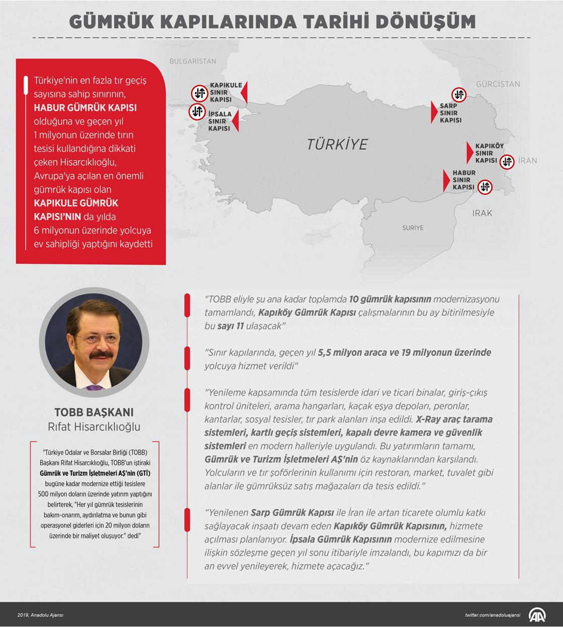 Türkiye'nin gümrük kapılarında tarihi dönüşüm!